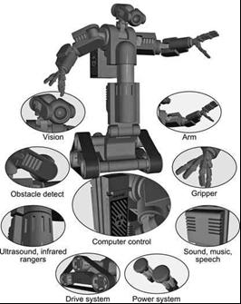 علوم مورد استفاده در رباتیک