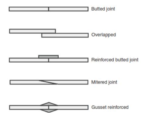روشهای تقویت مونتاژ با چسب
