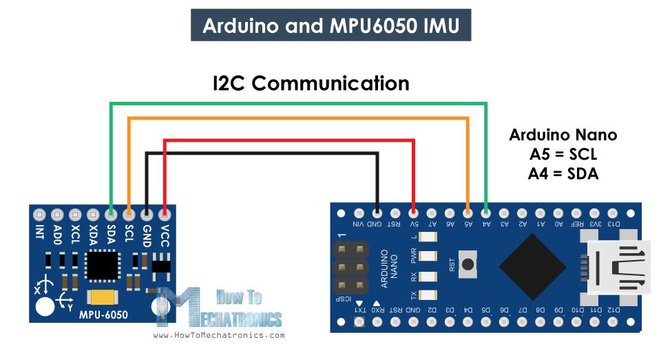 آردوینو و  MPU6050