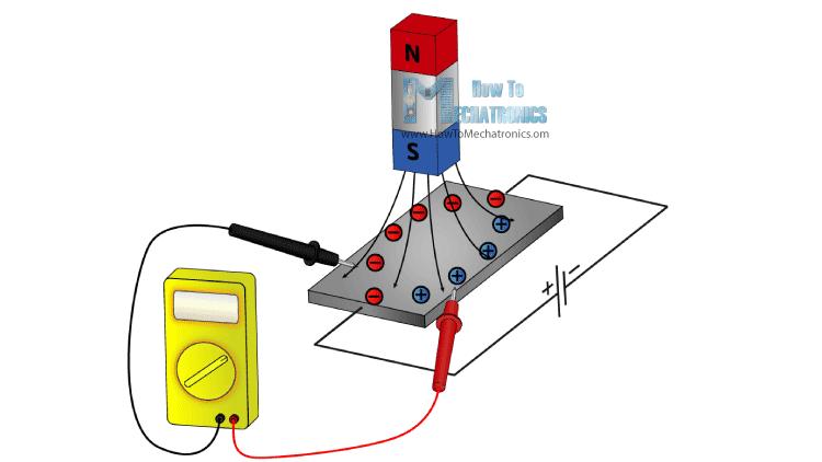 عملکرد سنسور مغناطیسی
